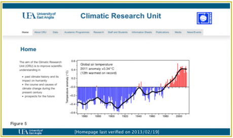 The original CRU temperature graph we use to explain the sexagesimal hypothesis